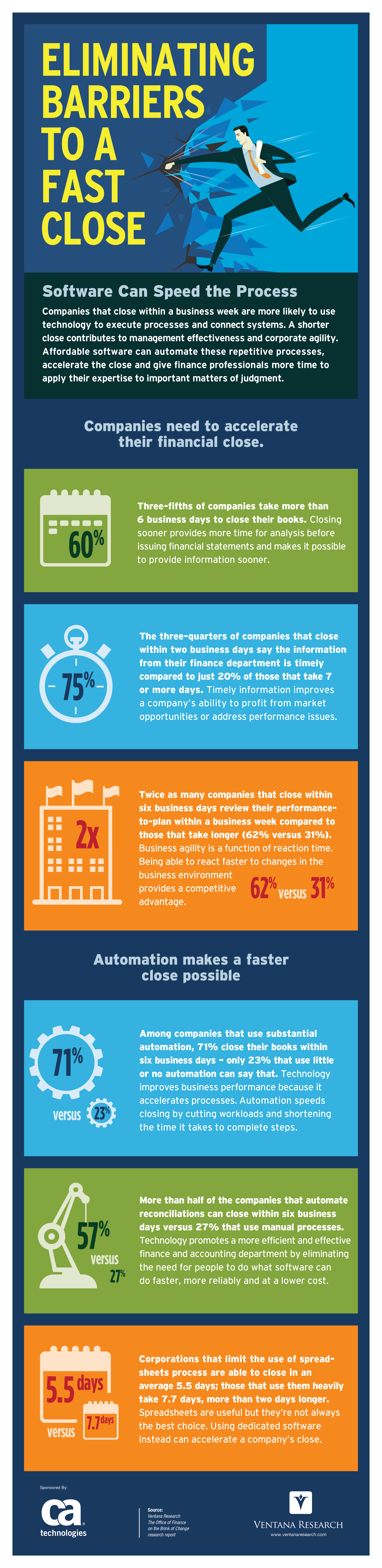Ventana_Research_Infographic_Fast_Closing_(Automic)_2019.png