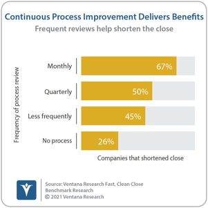vr_fcc_Continuous_Process_Improvement_Delivers_Benefits_20210713